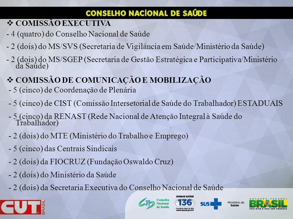 COMISSÃO EXECUTIVA - 4 (quatro) do Conselho Nacional de Saúde. - 2 (dois) do MS/SVS (Secretaria de Vigilância em Saúde/Ministério da Saúde)