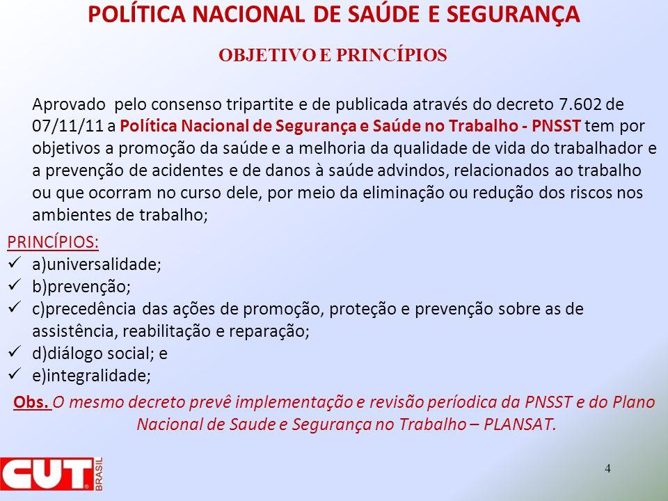 POLÍTICA NACIONAL DE SAÚDE E SEGURANÇA