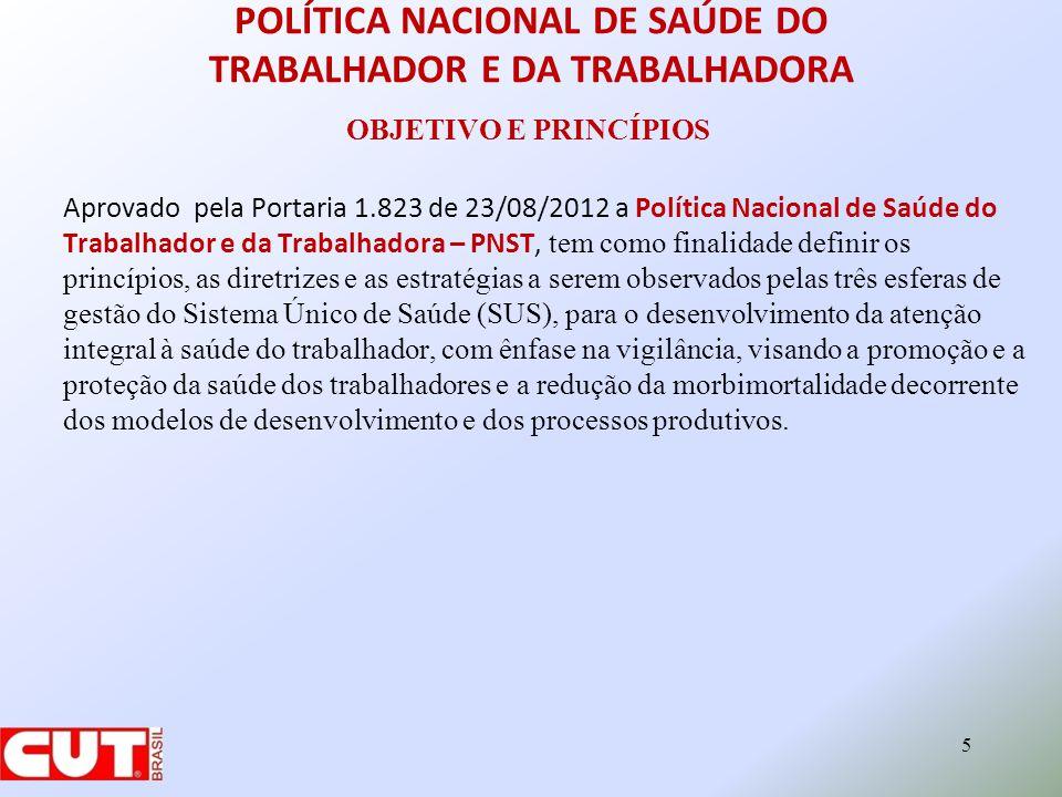 POLÍTICA NACIONAL DE SAÚDE DO TRABALHADOR E DA TRABALHADORA