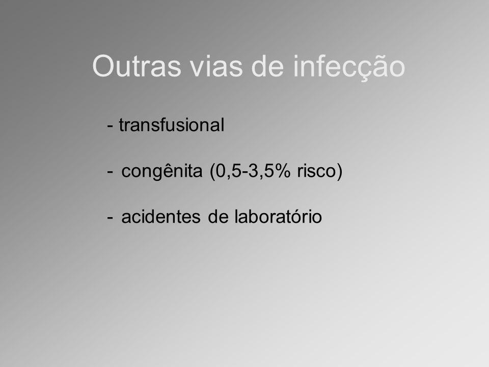 Outras vias de infecção