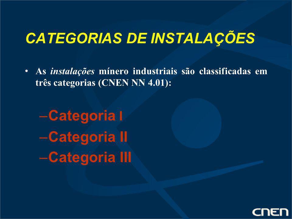CATEGORIAS DE INSTALAÇÕES