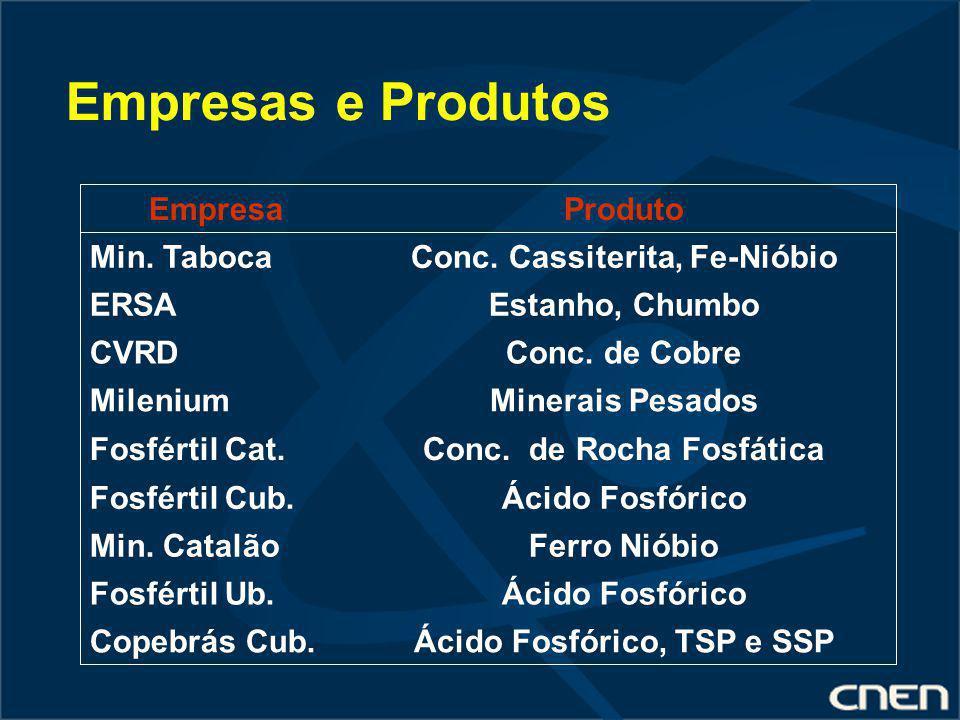 Empresas e Produtos Ferro Nióbio Min. Catalão