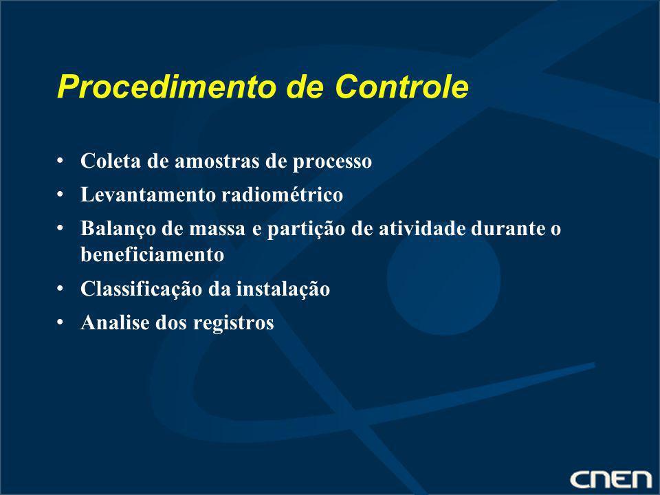 Procedimento de Controle