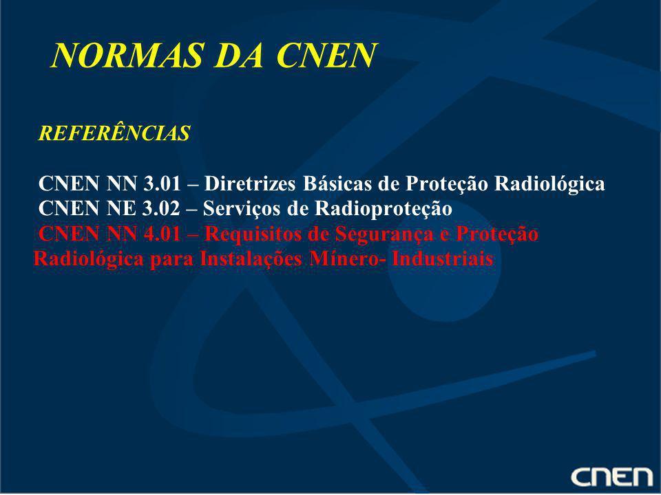 NORMAS DA CNEN
