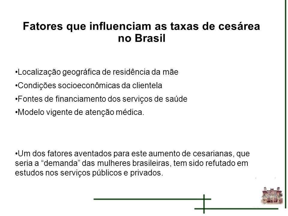 Fatores que influenciam as taxas de cesárea no Brasil