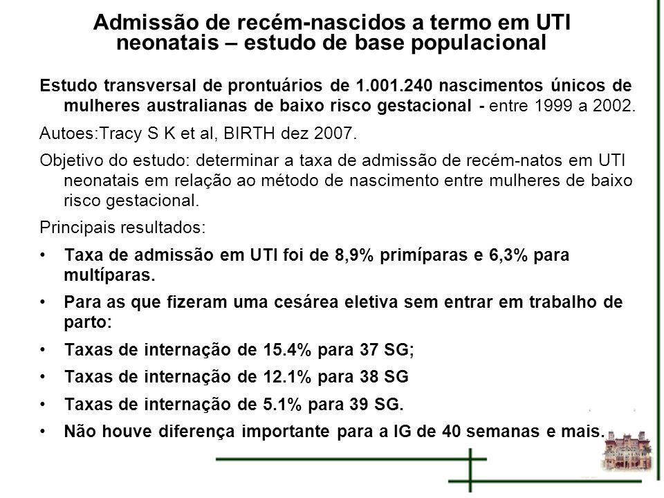 Admissão de recém-nascidos a termo em UTI neonatais – estudo de base populacional