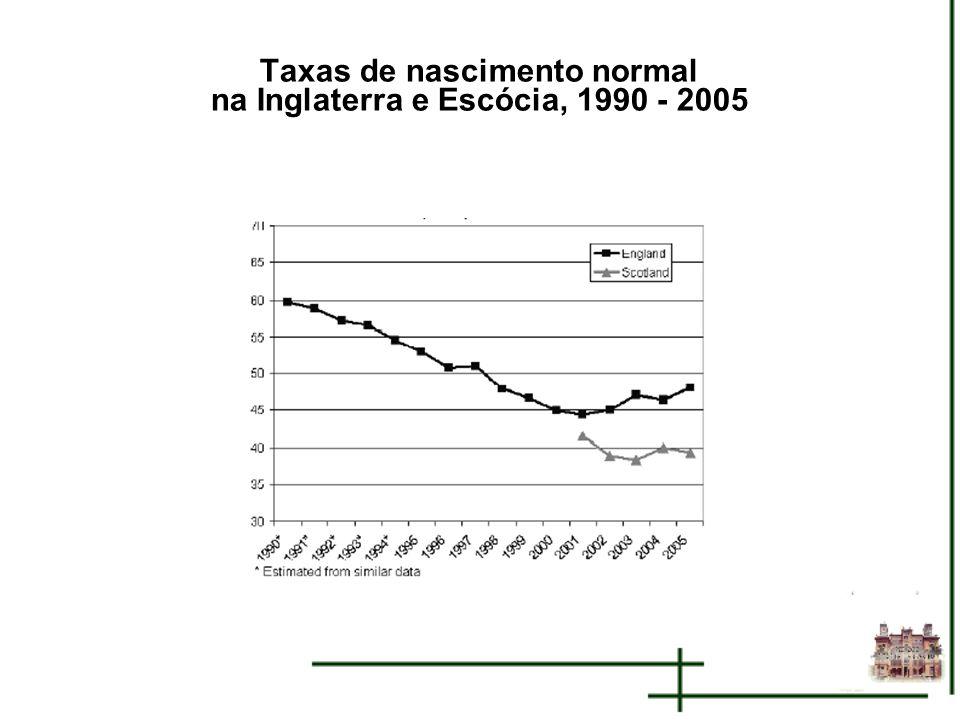 Taxas de nascimento normal na Inglaterra e Escócia, 1990 - 2005
