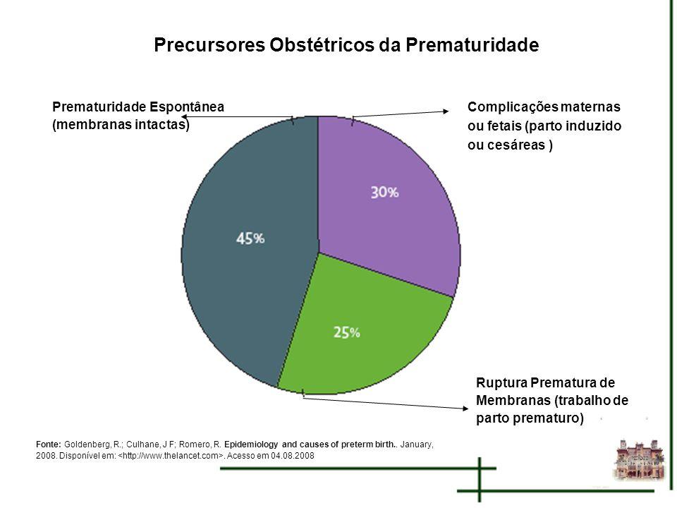 Precursores Obstétricos da Prematuridade