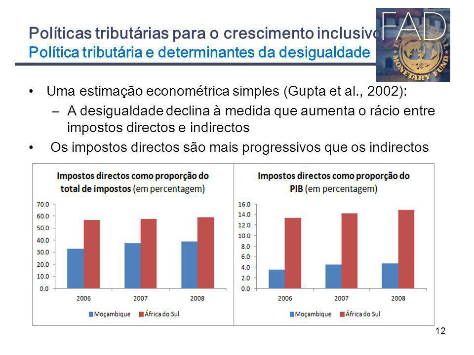 Políticas tributárias para o crescimento inclusivo Política tributária e determinantes da desigualdade