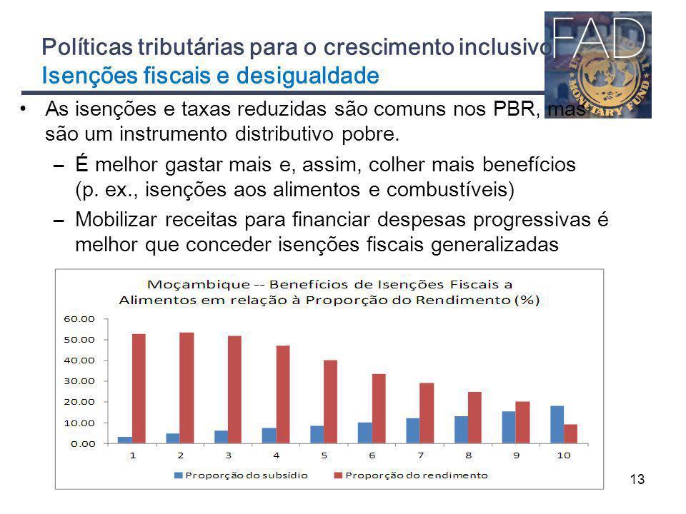 Políticas tributárias para o crescimento inclusivo Isenções fiscais e desigualdade