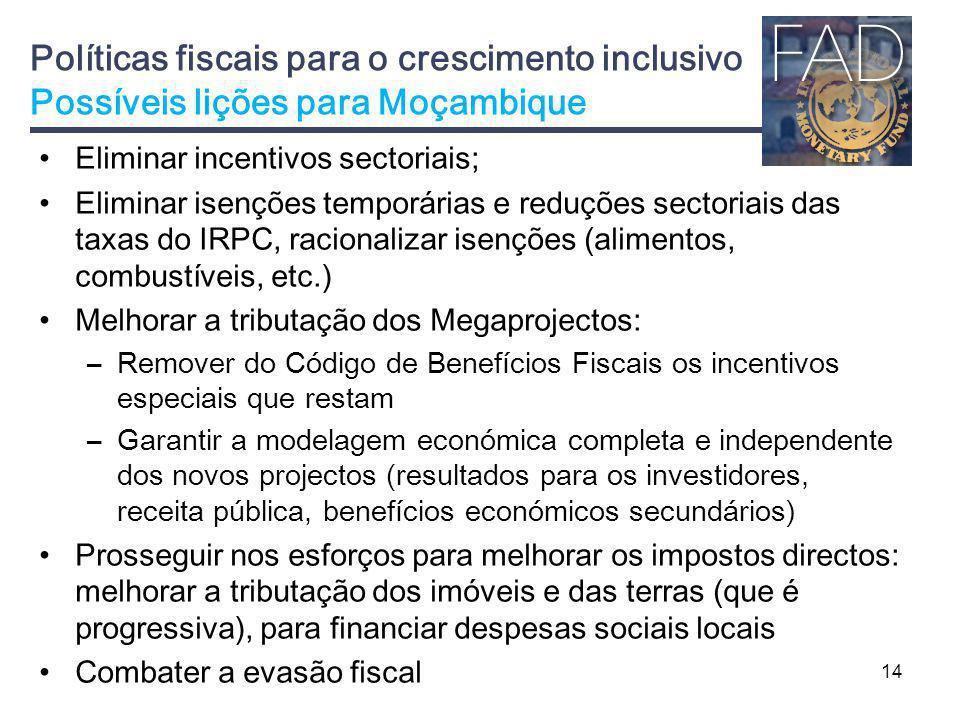 Políticas fiscais para o crescimento inclusivo Possíveis lições para Moçambique