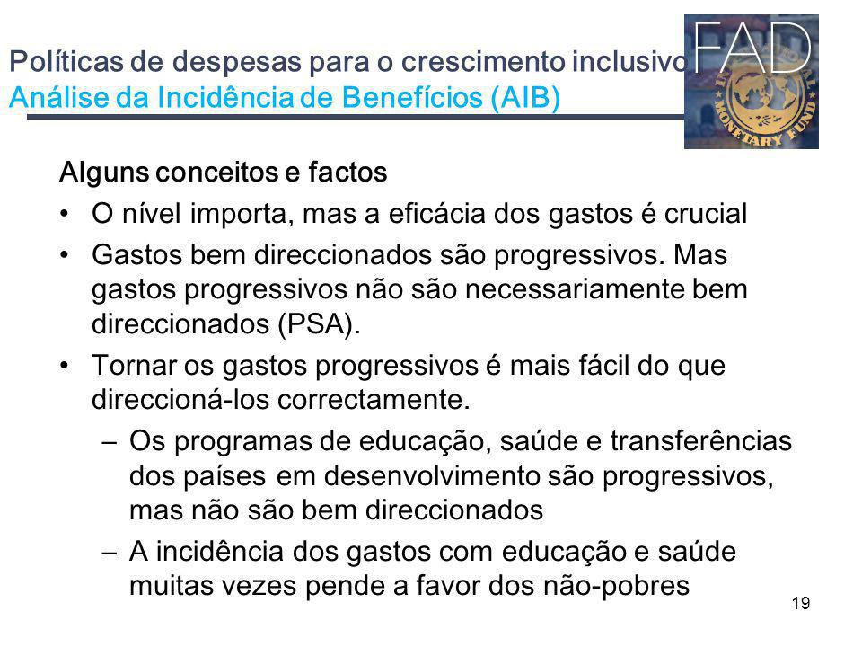 Políticas de despesas para o crescimento inclusivo Análise da Incidência de Benefícios (AIB)