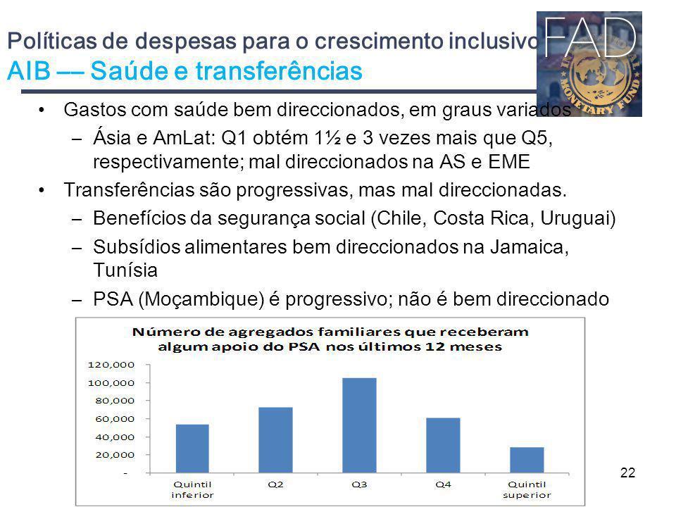 Políticas de despesas para o crescimento inclusivo AIB –– Saúde e transferências