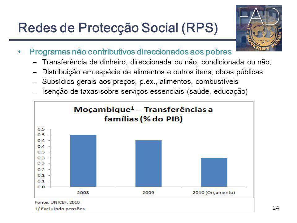 Redes de Protecção Social (RPS)