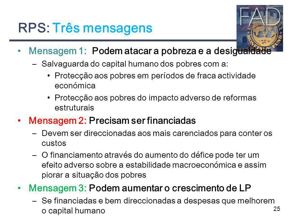 RPS: Três mensagens Mensagem 1: Podem atacar a pobreza e a desigualdade. Salvaguarda do capital humano dos pobres com a: