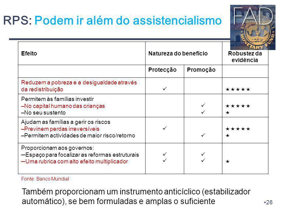 RPS: Podem ir além do assistencialismo