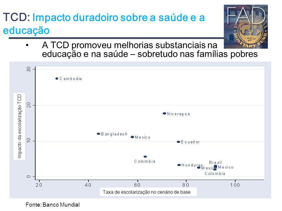 TCD: Impacto duradoiro sobre a saúde e a educação