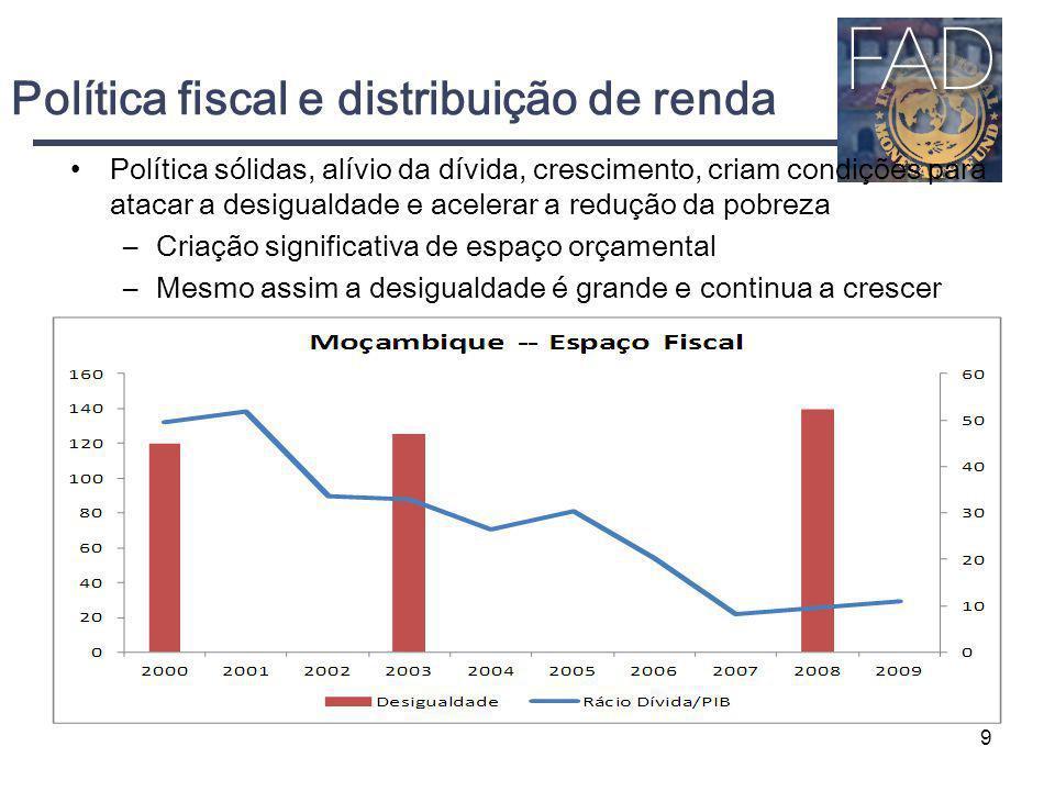 Política fiscal e distribuição de renda