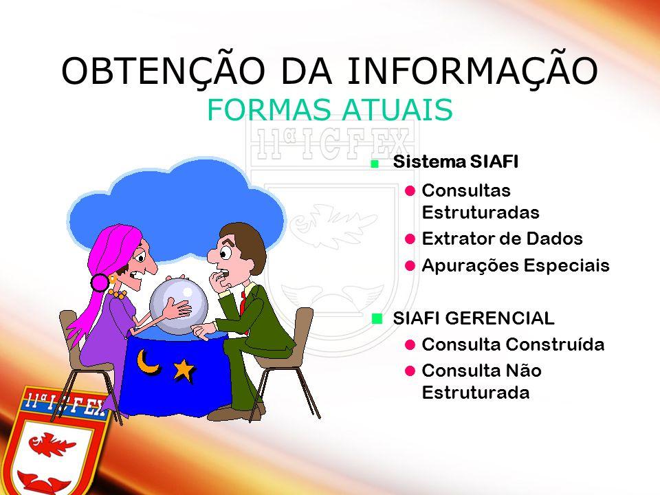 OBTENÇÃO DA INFORMAÇÃO FORMAS ATUAIS