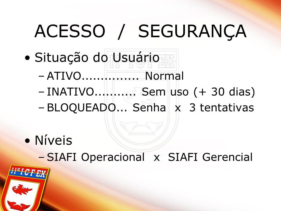 ACESSO / SEGURANÇA Situação do Usuário Níveis