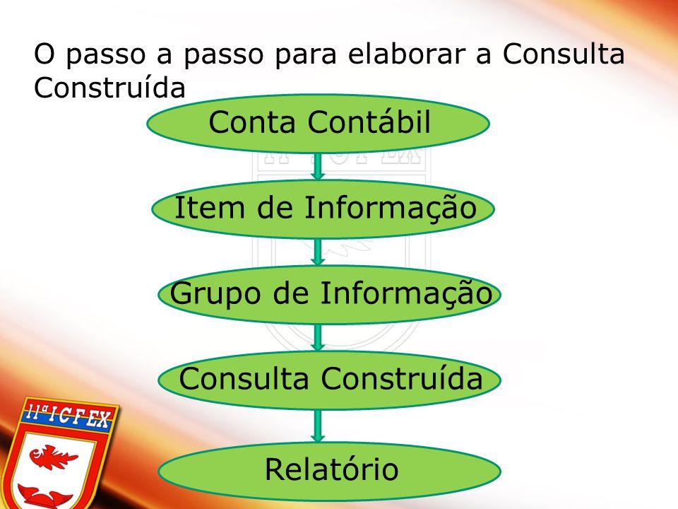 O passo a passo para elaborar a Consulta Construída