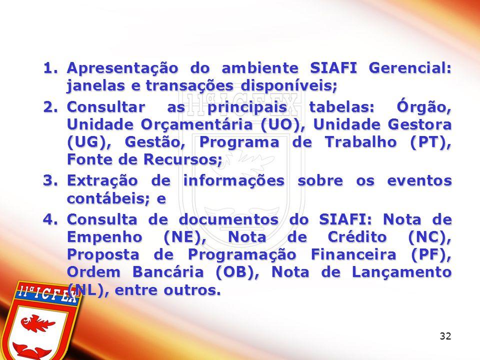 Apresentação do ambiente SIAFI Gerencial: janelas e transações disponíveis;
