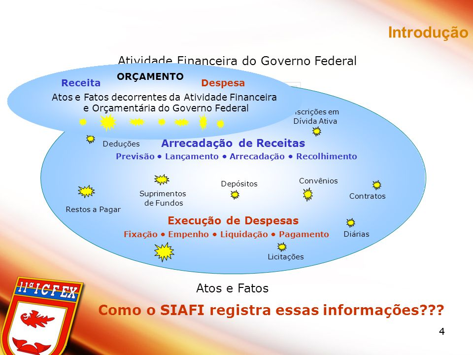 Introdução Como o SIAFI registra essas informações