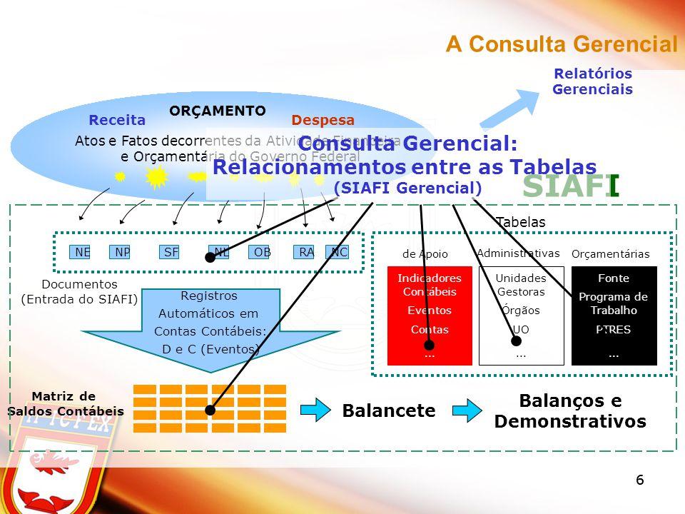 Relacionamentos entre as Tabelas Balanços e Demonstrativos
