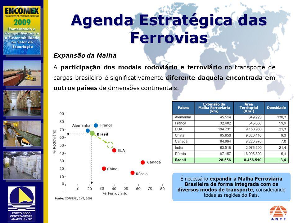 Agenda Estratégica das Ferrovias