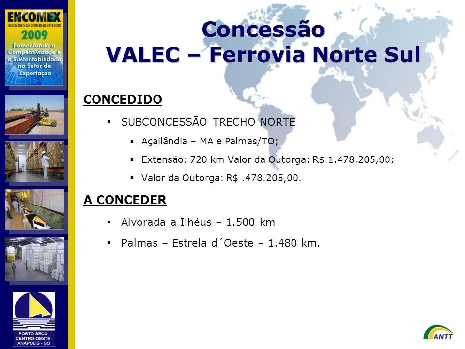 Concessão VALEC – Ferrovia Norte Sul