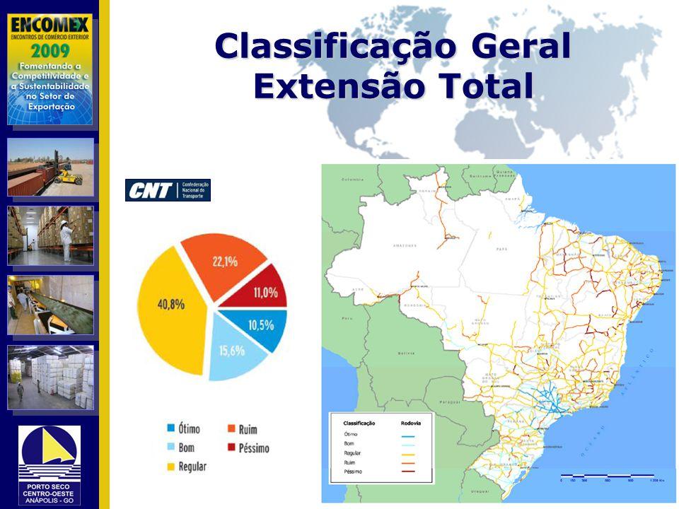 Classificação Geral Extensão Total