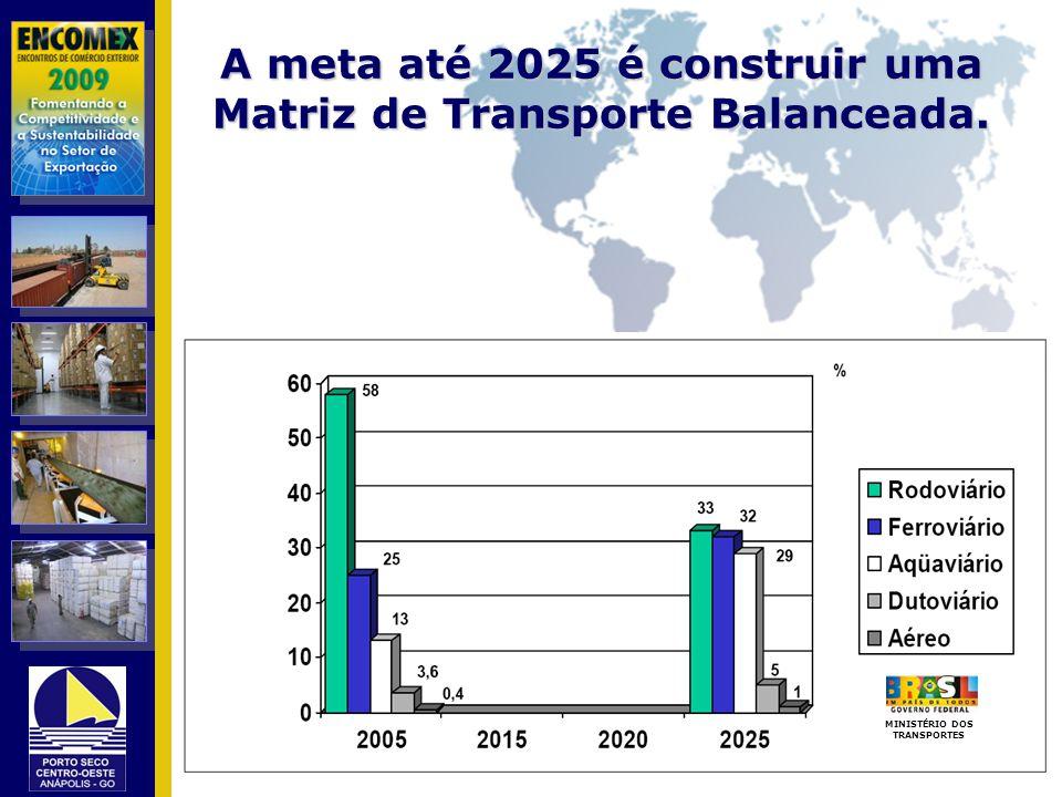A meta até 2025 é construir uma Matriz de Transporte Balanceada.