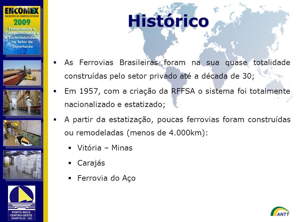 Histórico As Ferrovias Brasileiras foram na sua quase totalidade construídas pelo setor privado até a década de 30;