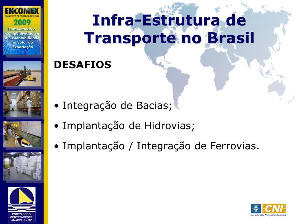 Infra-Estrutura de Transporte no Brasil
