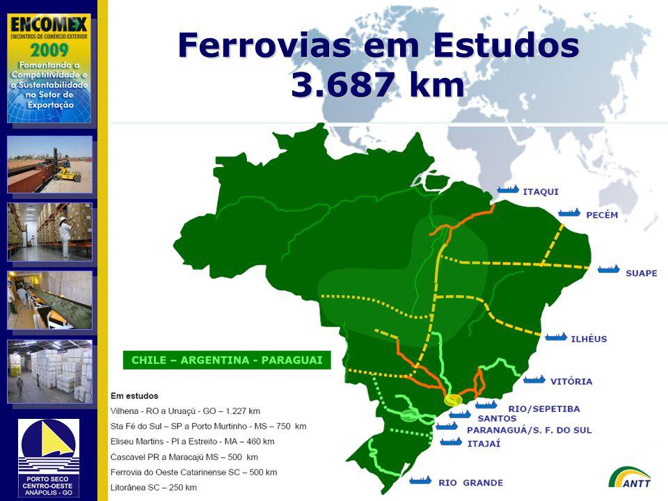 Ferrovias em Estudos 3.687 km