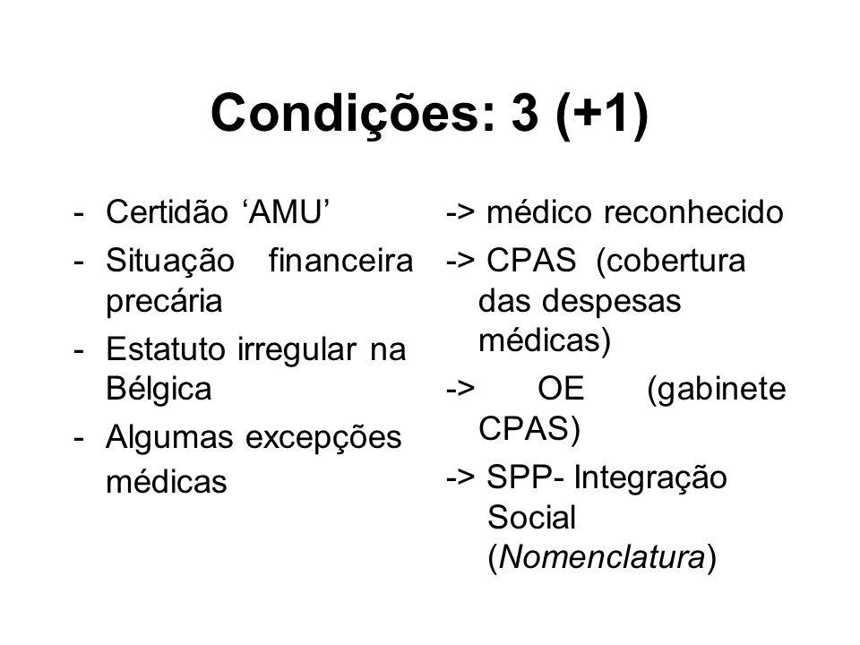 Condições: 3 (+1) - Certidão 'AMU' Situação financeira precária