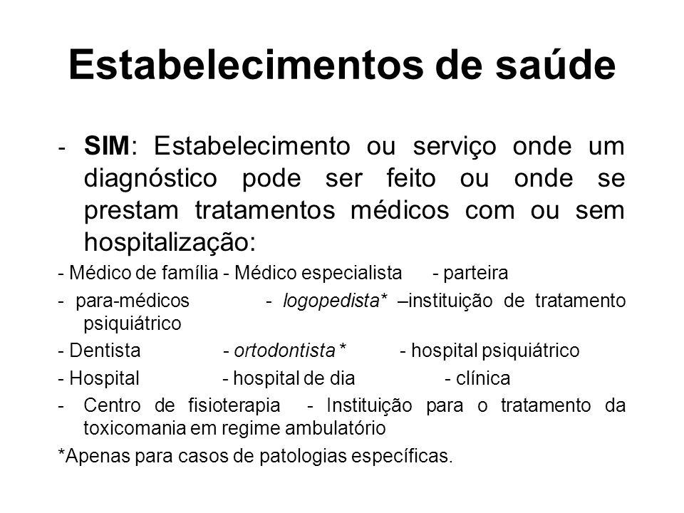 Estabelecimentos de saúde