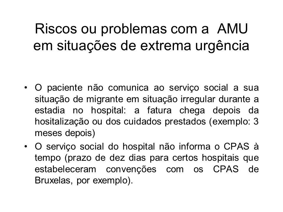 Riscos ou problemas com a AMU em situações de extrema urgência