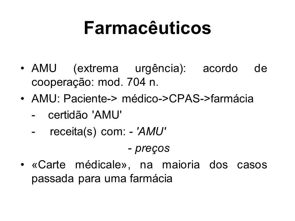 Farmacêuticos AMU (extrema urgência): acordo de cooperação: mod. 704 n. AMU: Paciente-> médico->CPAS->farmácia.