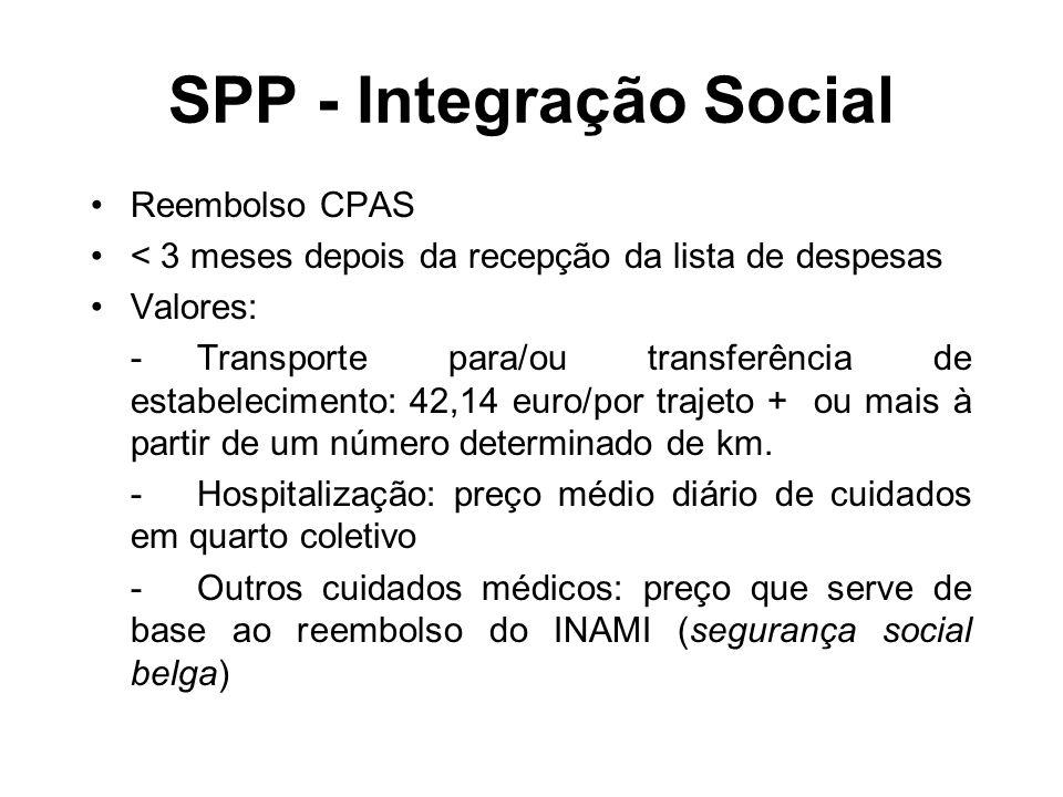 SPP - Integração Social