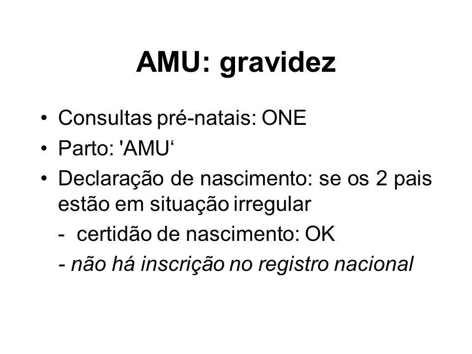 AMU: gravidez Consultas pré-natais: ONE Parto: AMU'