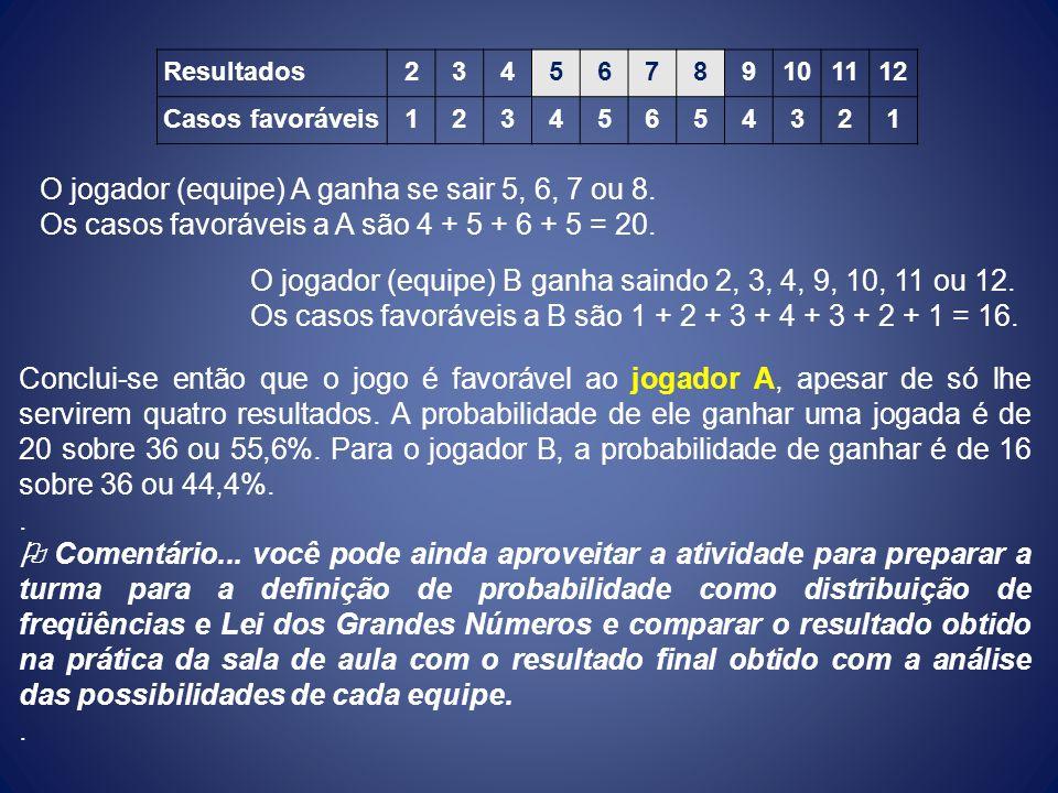 O jogador (equipe) A ganha se sair 5, 6, 7 ou 8.