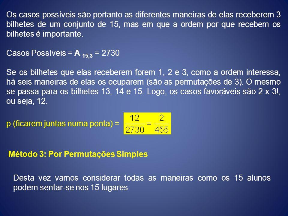 Os casos possíveis são portanto as diferentes maneiras de elas receberem 3 bilhetes de um conjunto de 15, mas em que a ordem por que recebem os bilhetes é importante.