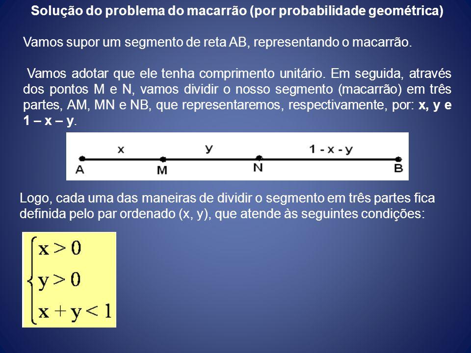 Solução do problema do macarrão (por probabilidade geométrica)