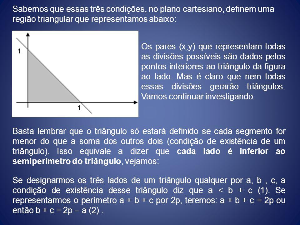 Sabemos que essas três condições, no plano cartesiano, definem uma região triangular que representamos abaixo: