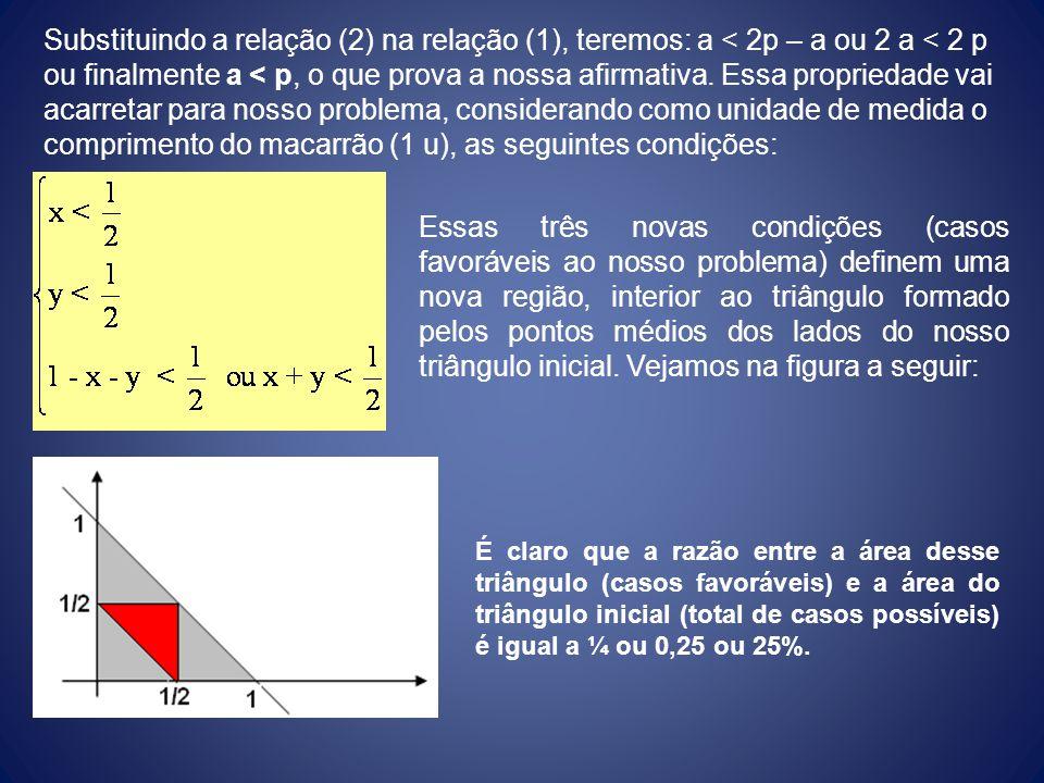 Substituindo a relação (2) na relação (1), teremos: a < 2p – a ou 2 a < 2 p ou finalmente a < p, o que prova a nossa afirmativa. Essa propriedade vai acarretar para nosso problema, considerando como unidade de medida o comprimento do macarrão (1 u), as seguintes condições: