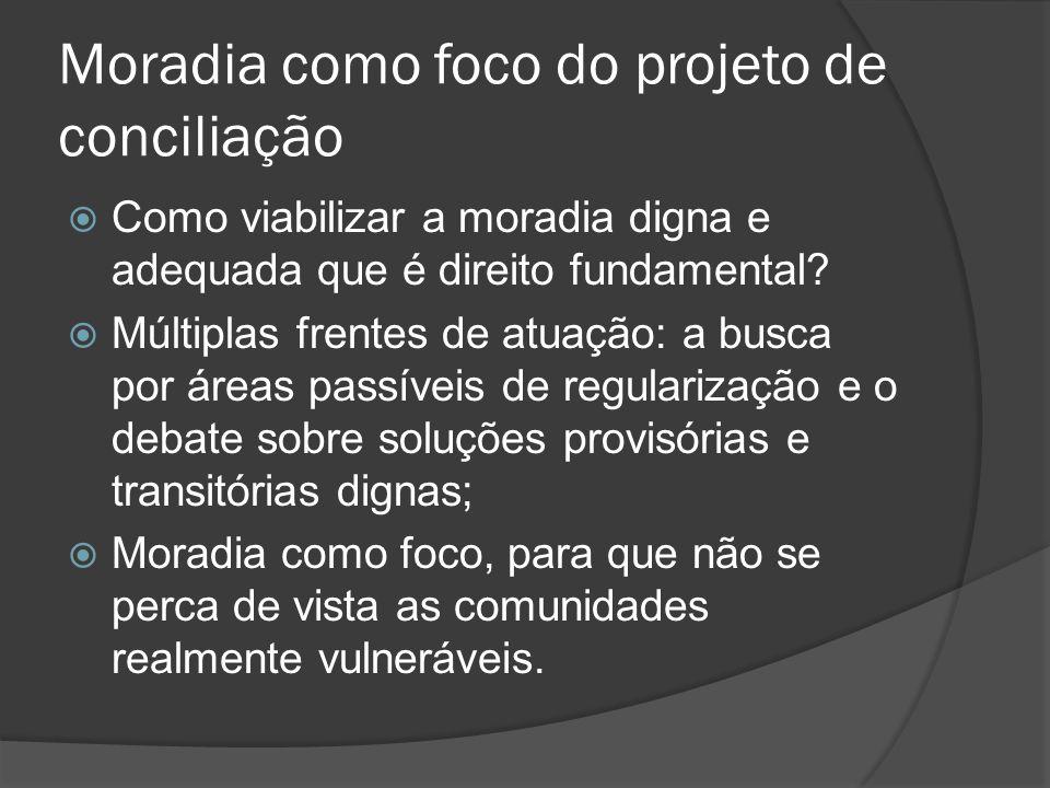 Moradia como foco do projeto de conciliação