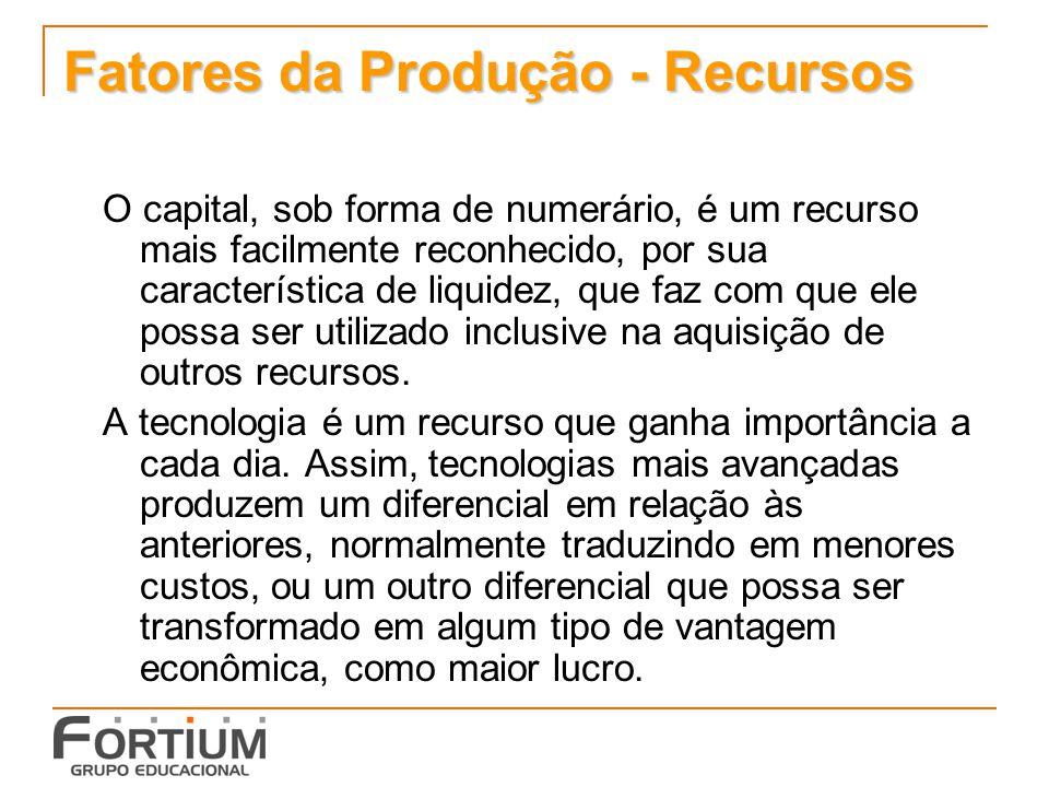 Fatores da Produção - Recursos