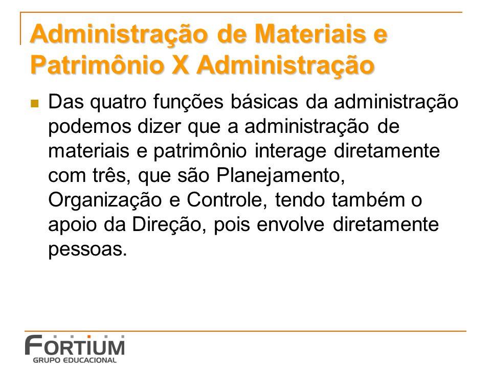 Administração de Materiais e Patrimônio X Administração