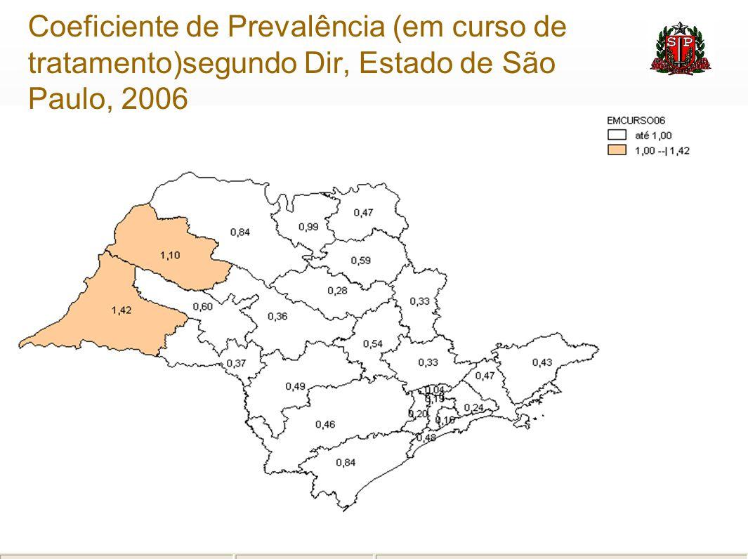 Coeficiente de Prevalência (em curso de tratamento)segundo Dir, Estado de São Paulo, 2006